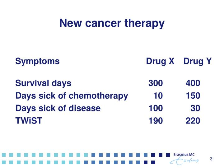 New cancer therapy