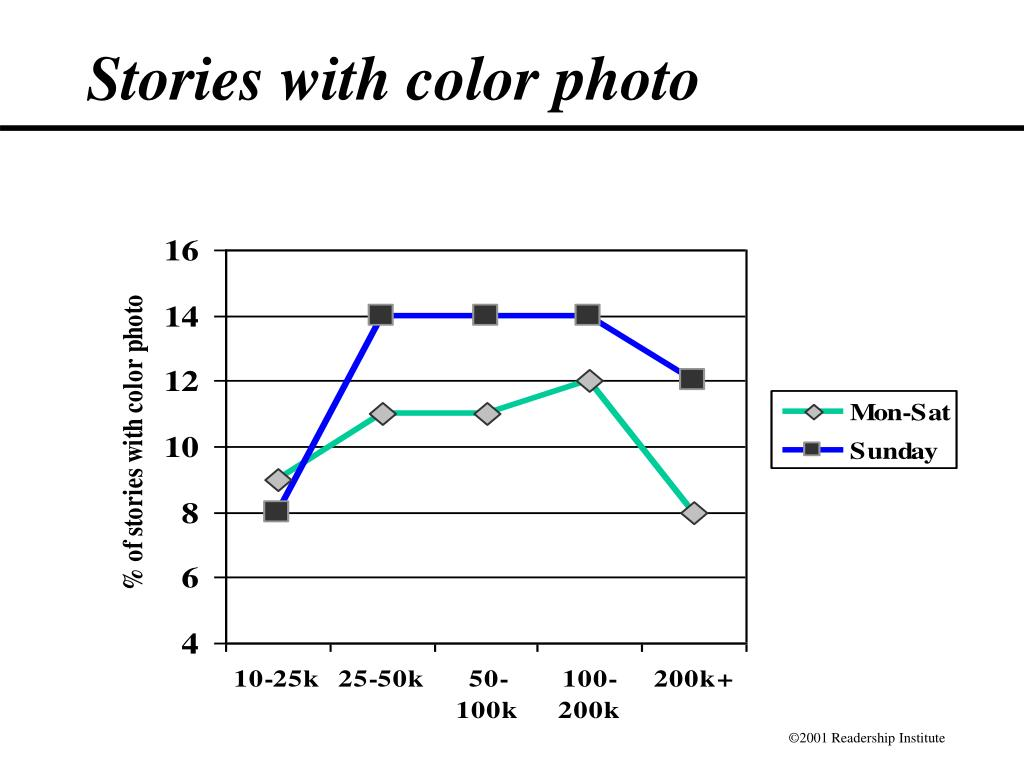 Stories with color photo