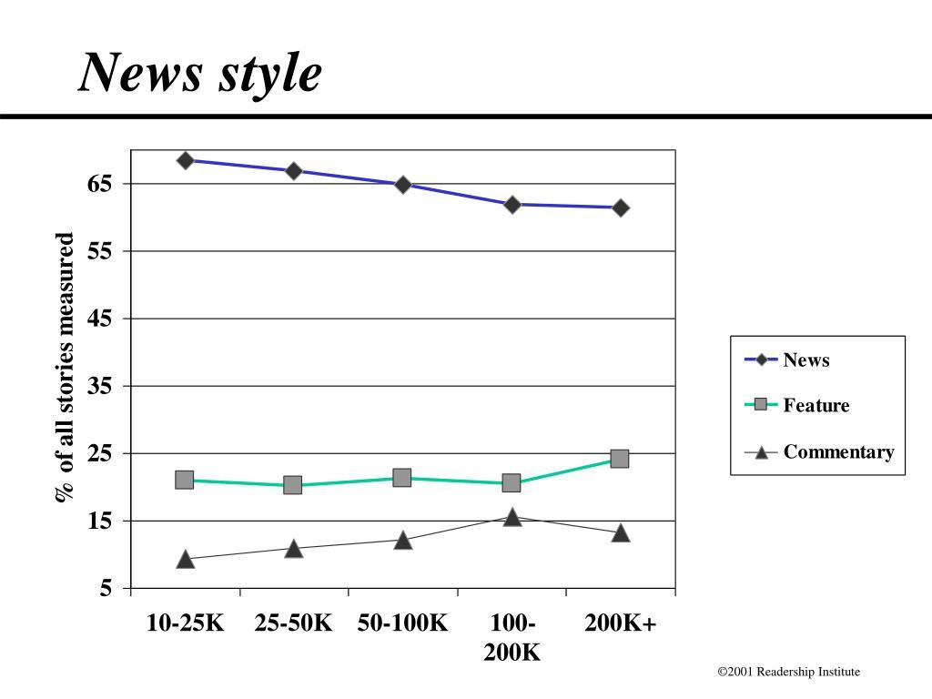 News style