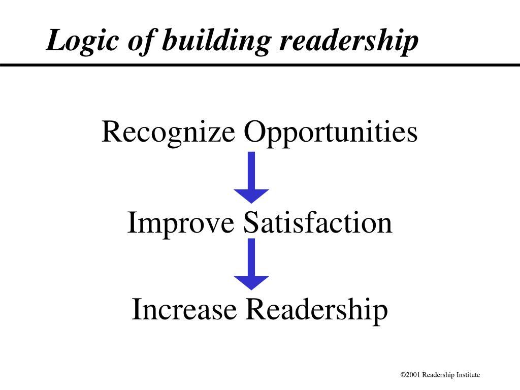 Logic of building readership