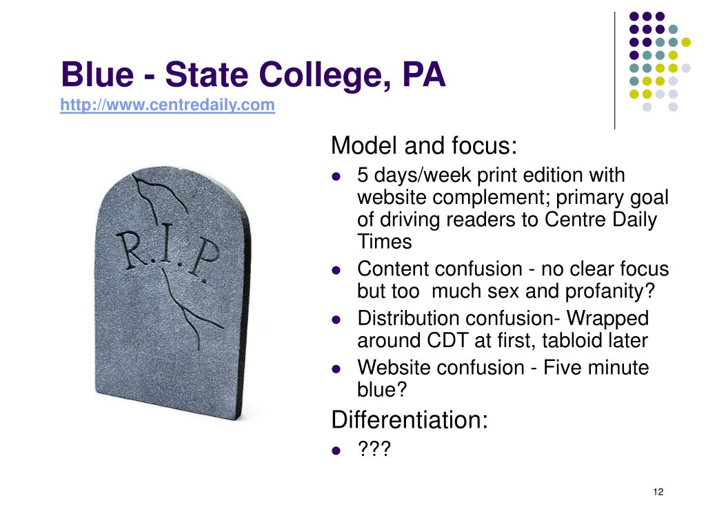 Blue - State College, PA