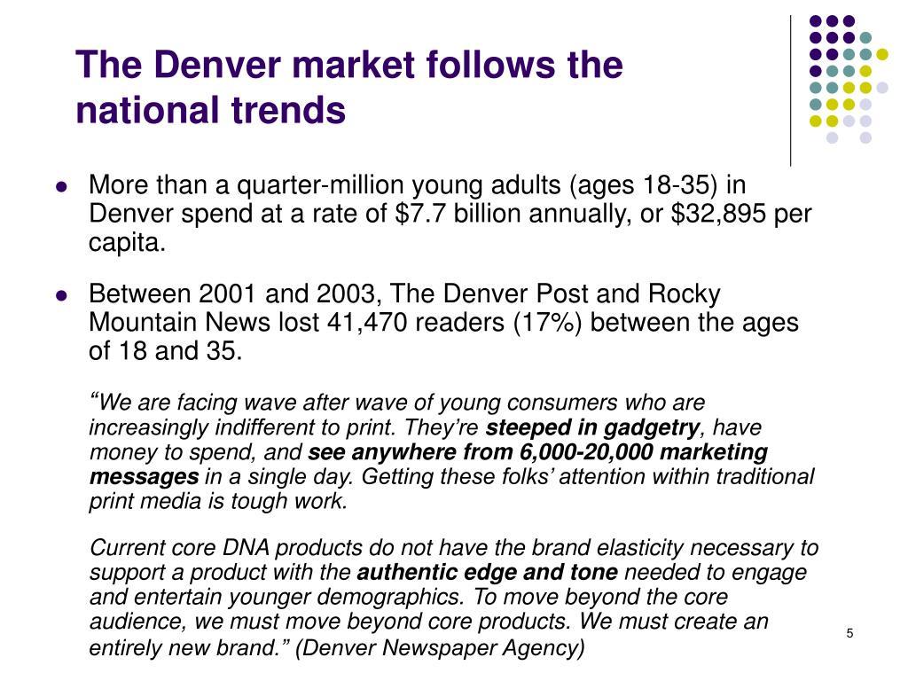 The Denver market follows the national trends