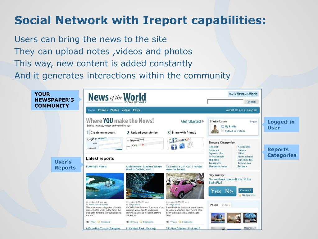 Social Network with Ireport capabilities: