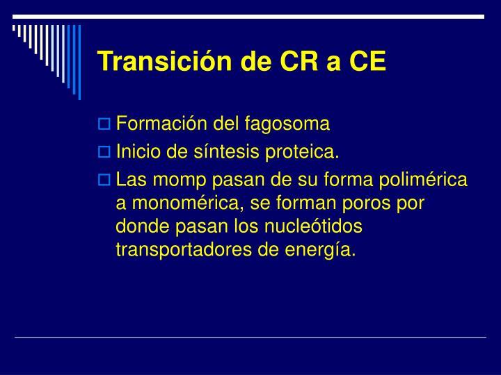 Transición de CR a CE