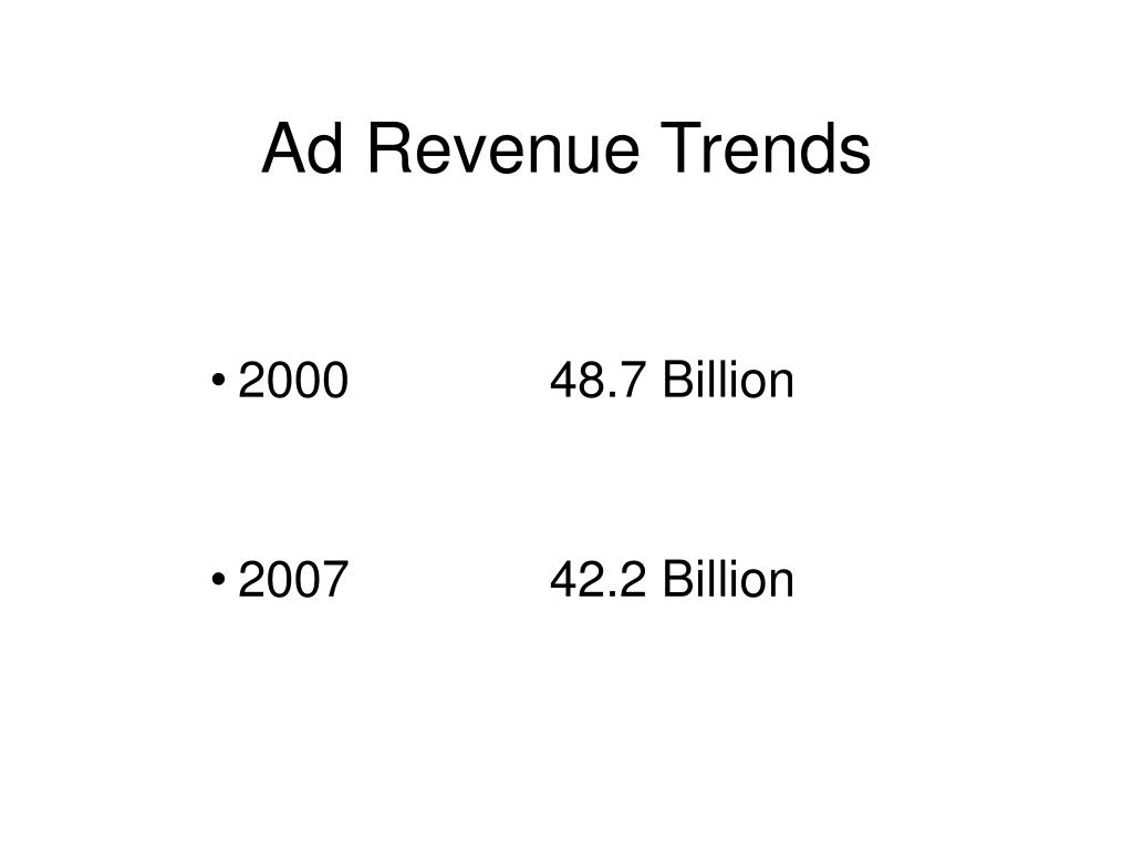 Ad Revenue Trends