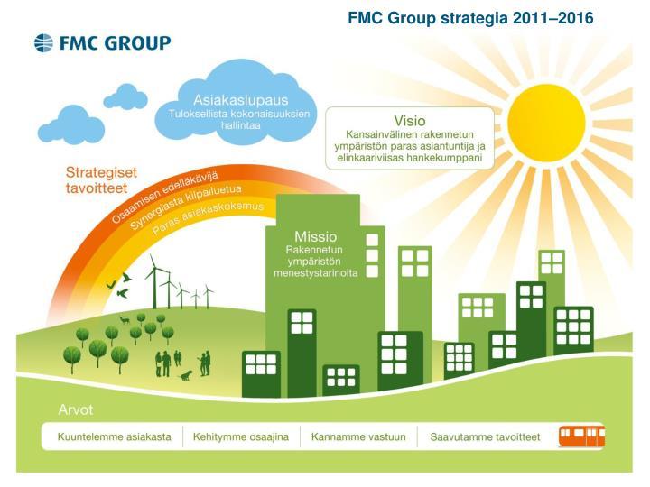 FMC Group strategia 2011–2016