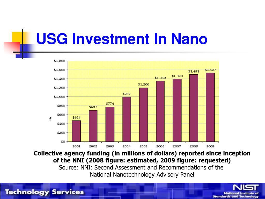 USG Investment In Nano