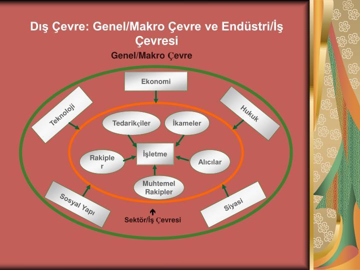 Dış Çevre: Genel/Makro Çevre ve Endüstri/İş Çevresi