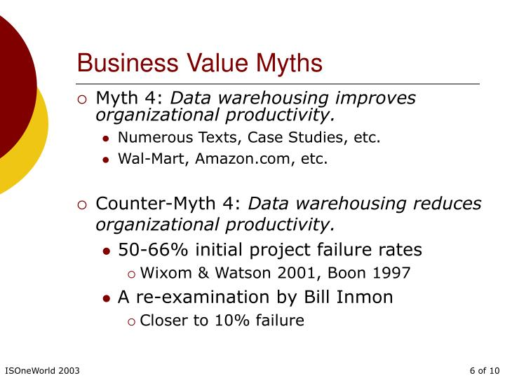 Business Value Myths