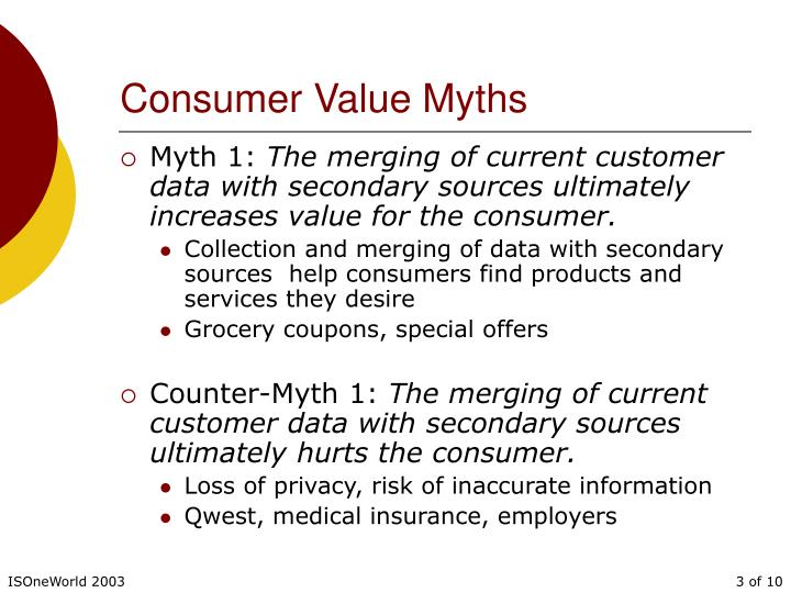 Consumer Value Myths