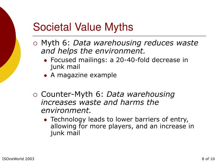 Societal Value Myths