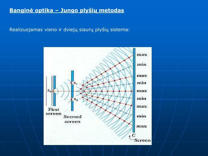 Banginė optika – Jungo plyšių metodas