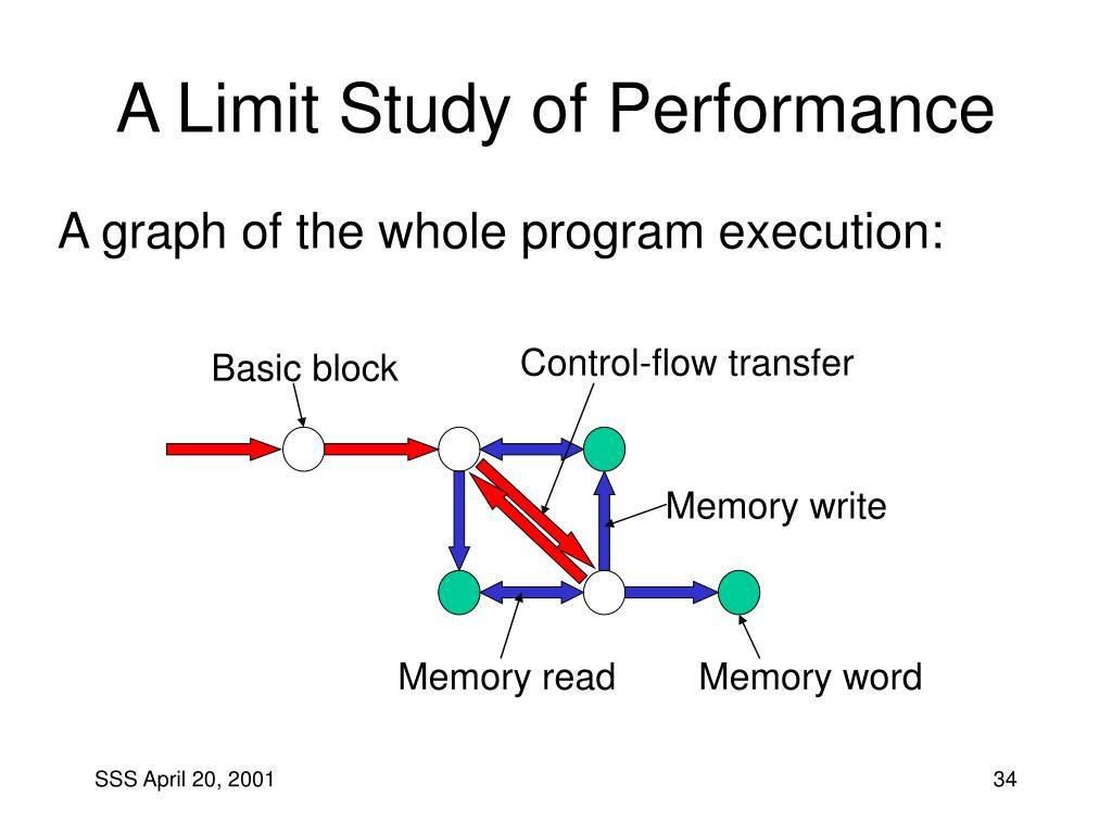 Control-flow transfer