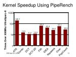 kernel speedup using piperench