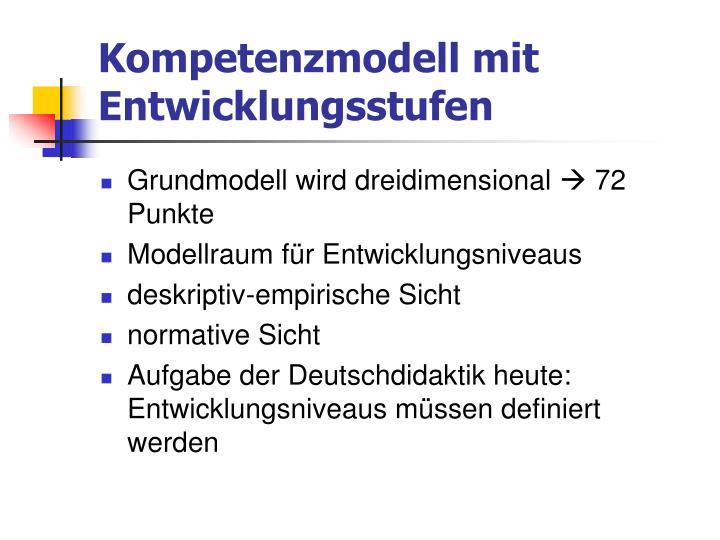 Kompetenzmodell mit Entwicklungsstufen