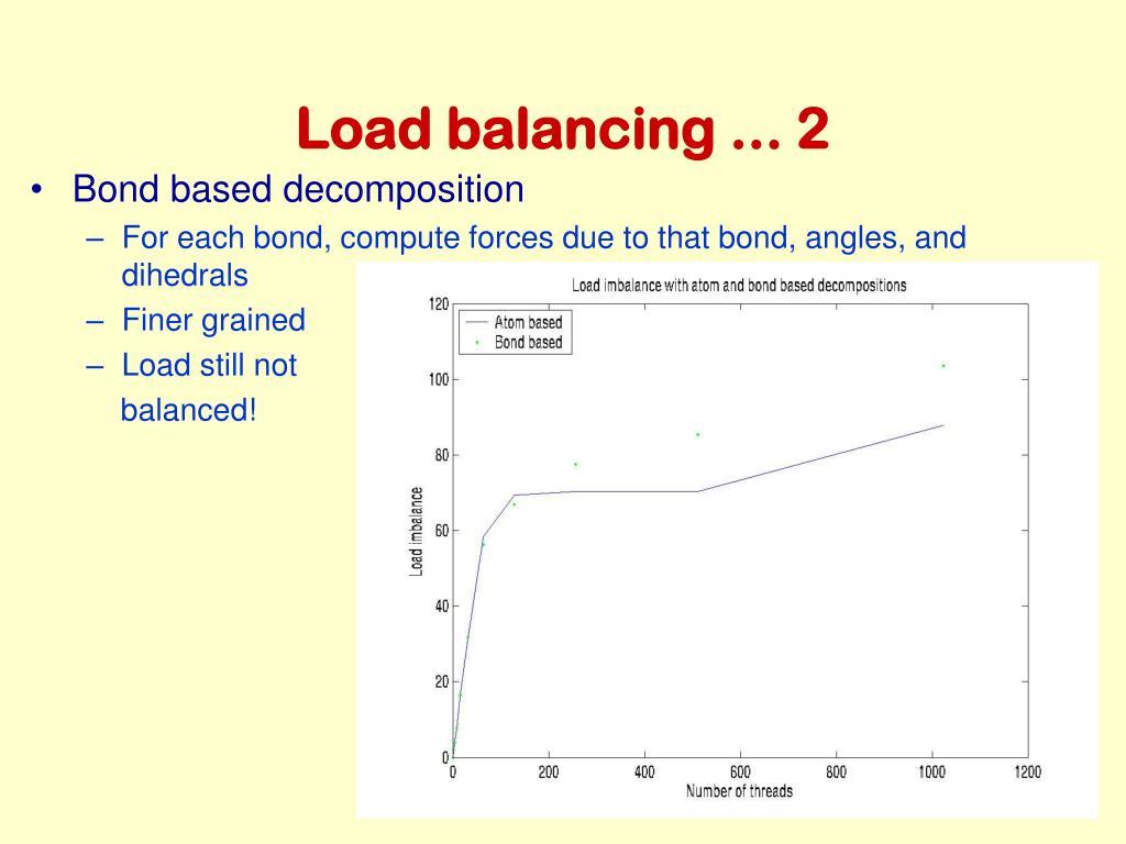 Load balancing ... 2