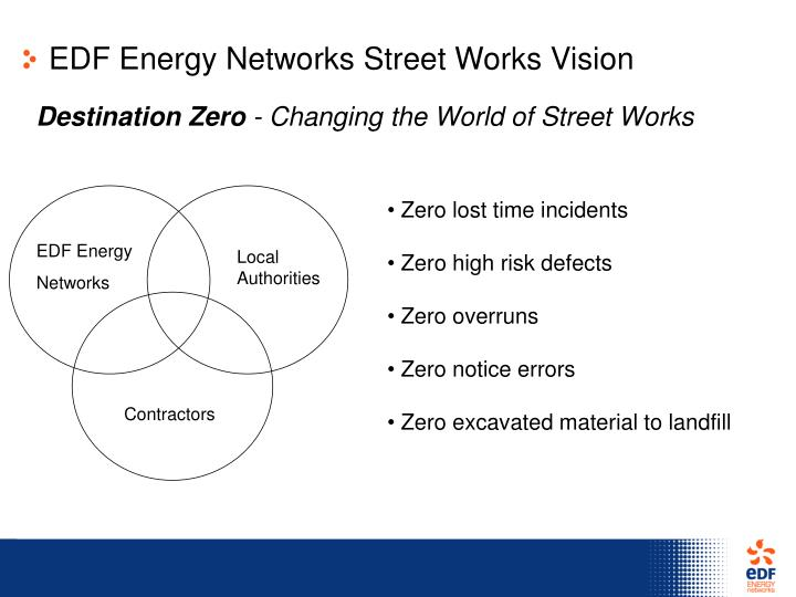 EDF Energy Networks Street Works Vision