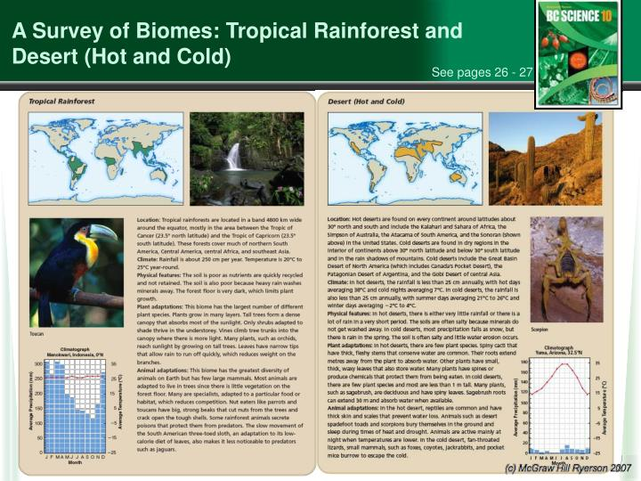 A Survey of Biomes: Tropical Rainforest and Desert (Hot and Cold)
