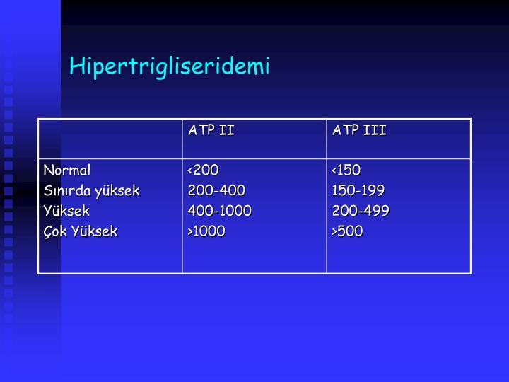 Hipertrigliseridemi