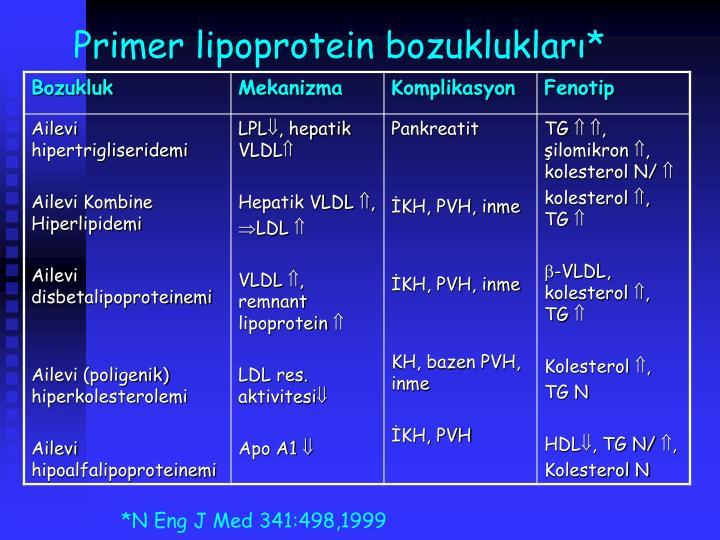 Primer lipoprotein bozuklukları*