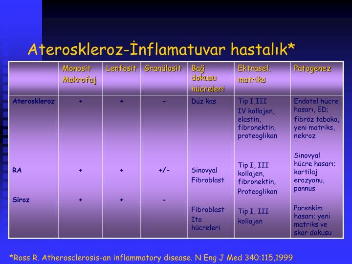 Ateroskleroz-İnflamatuvar hastalık*