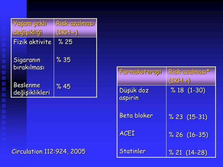 Circulation 112:924, 2005