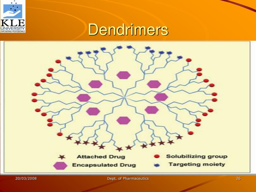 Dendrimers