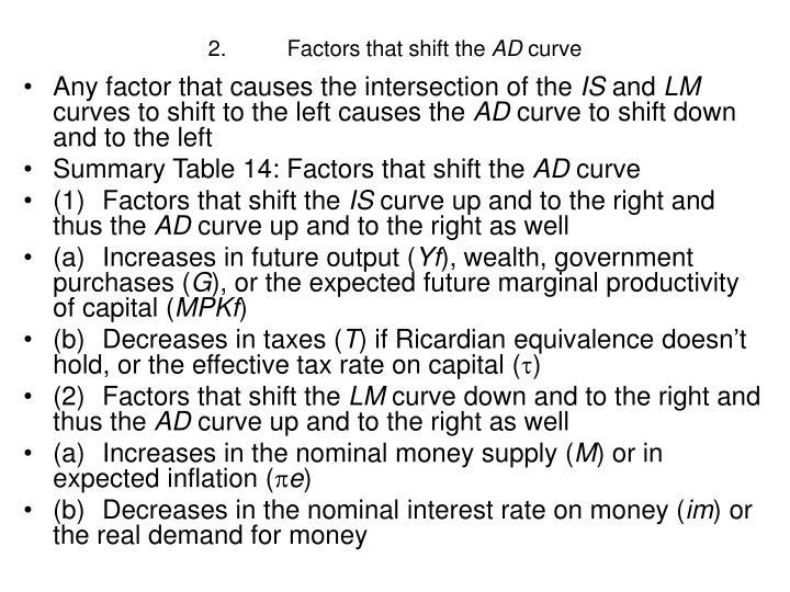 2.Factors that shift the