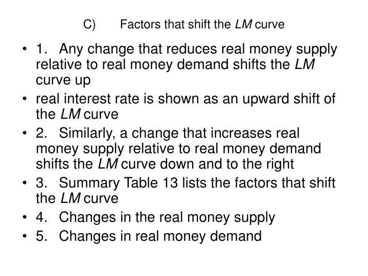 C)Factors that shift the