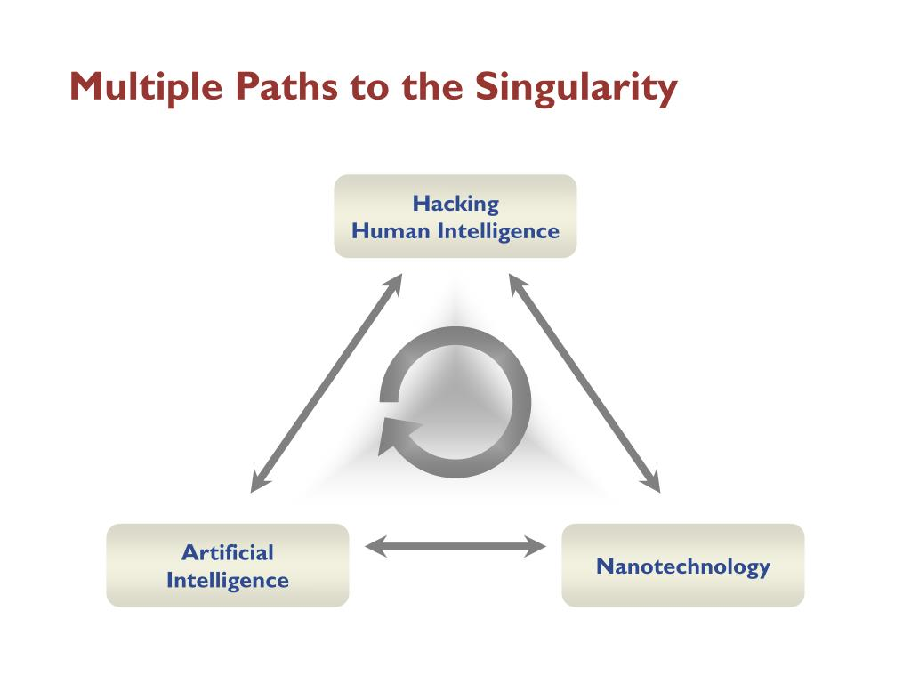 Multiple Paths to the Singularity
