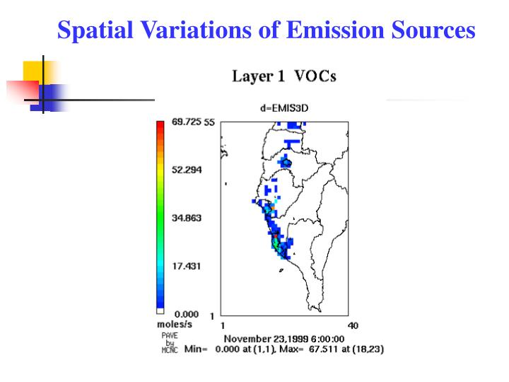 Spatial Variations of Emission Sources
