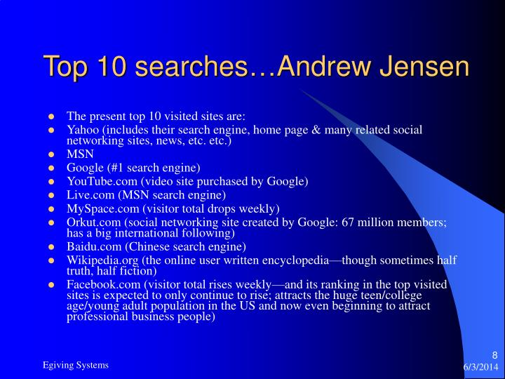 Top 10 searches…Andrew Jensen