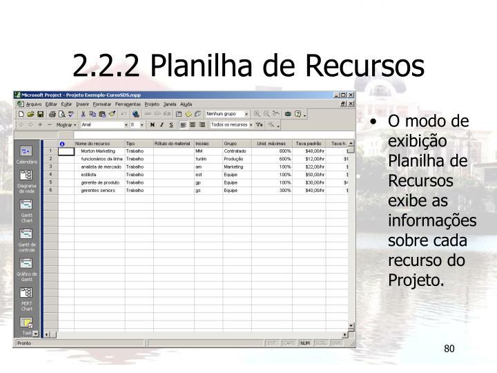 2.2.2 Planilha de Recursos