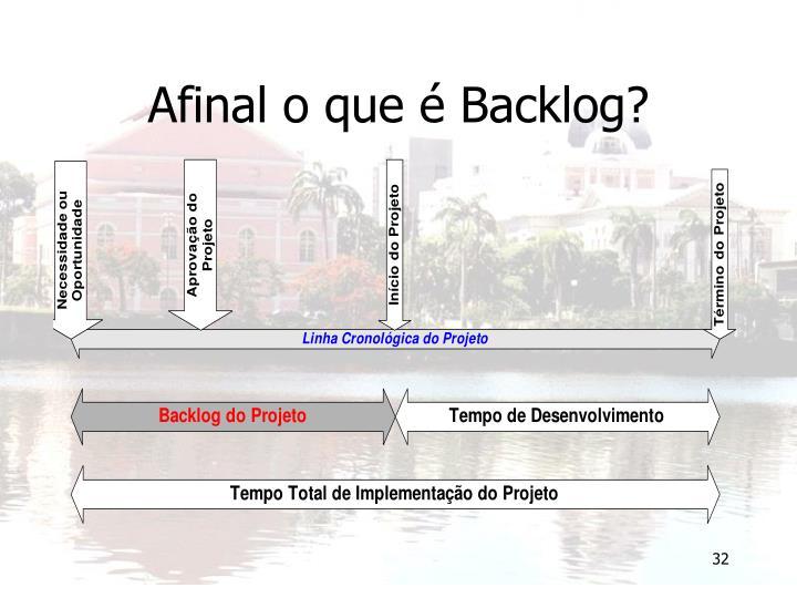 Afinal o que é Backlog?