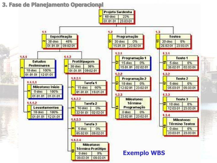 3. Fase de Planejamento Operacional