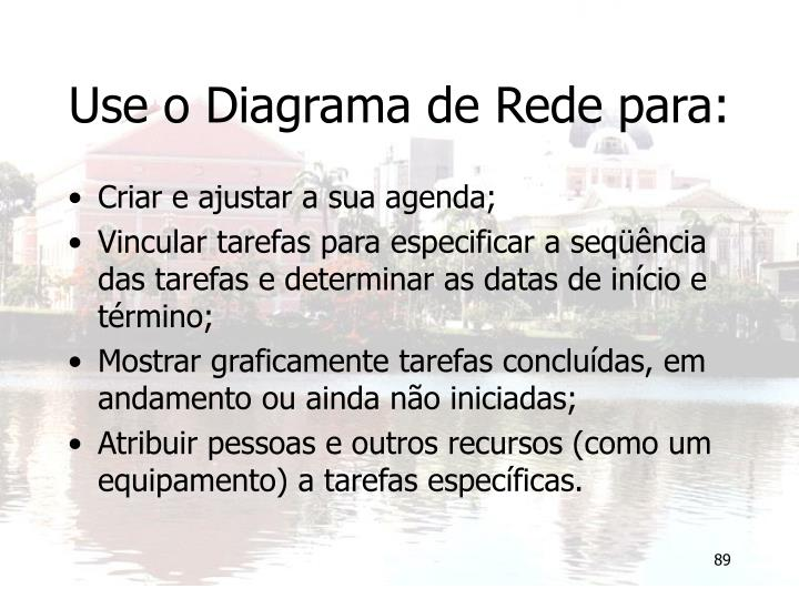 Use o Diagrama de Rede
