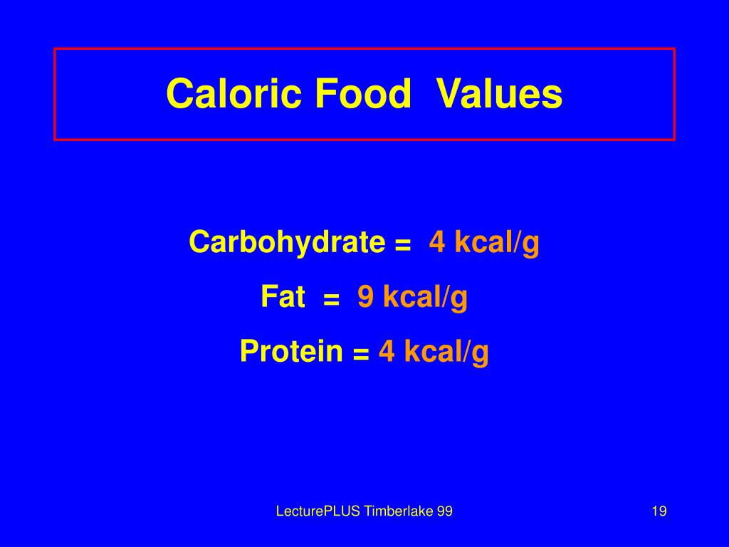 Caloric Food  Values