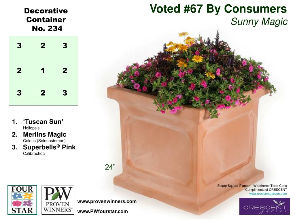 Voted #67 By Consumers