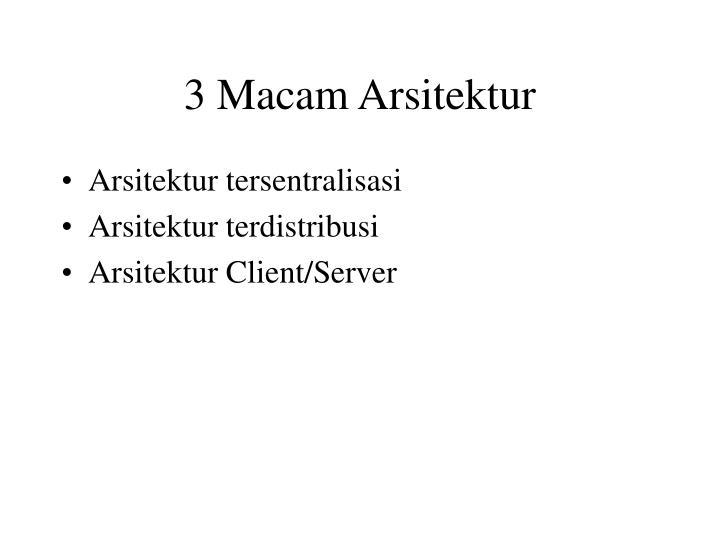 3 Macam Arsitektur
