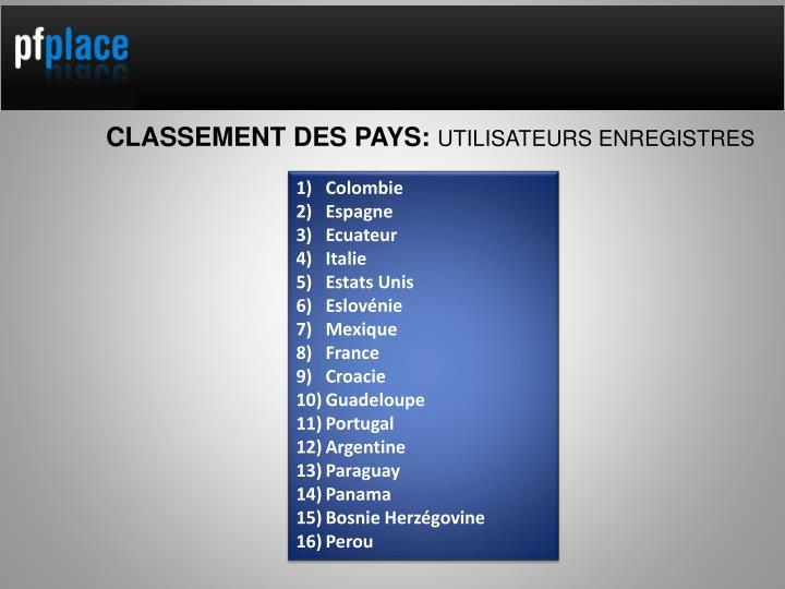 CLASSEMENT DES PAYS: