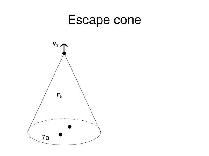 Escape cone