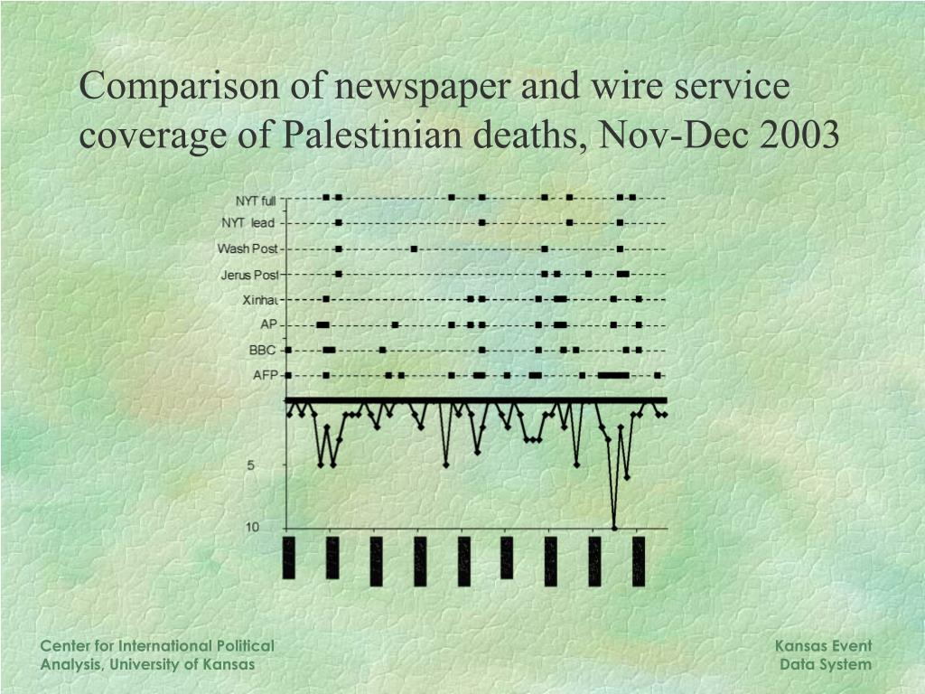 Comparison of newspaper and wire service coverage of Palestinian deaths, Nov-Dec 2003