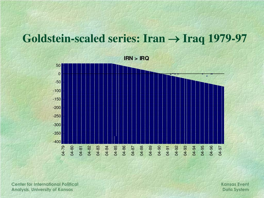 Goldstein-scaled series: Iran