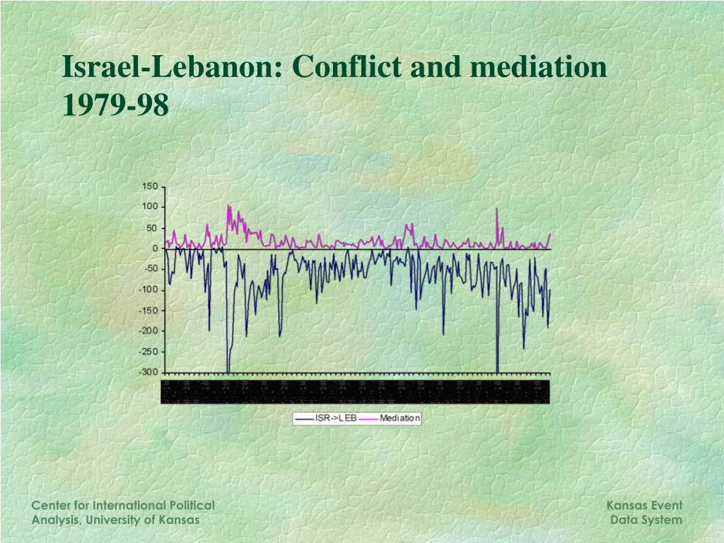 Israel-Lebanon: Conflict and mediation 1979-98