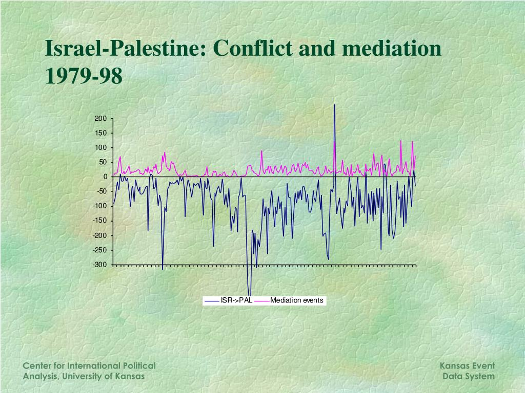 Israel-Palestine: Conflict and mediation 1979-98