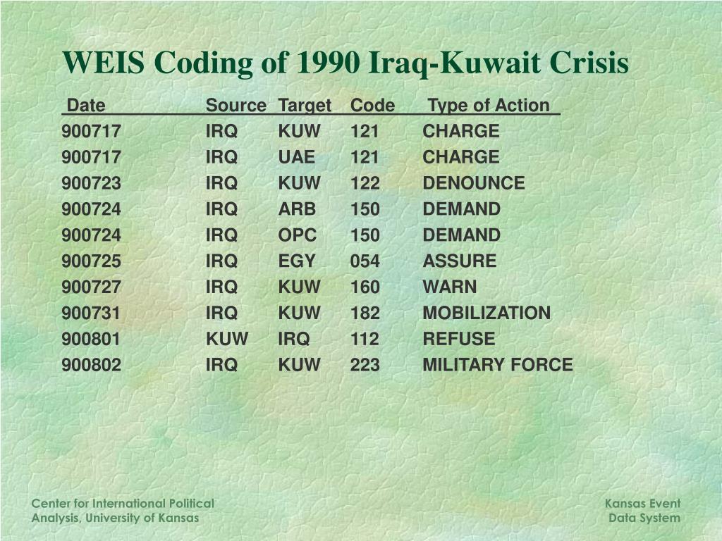 WEIS Coding of 1990 Iraq-Kuwait Crisis