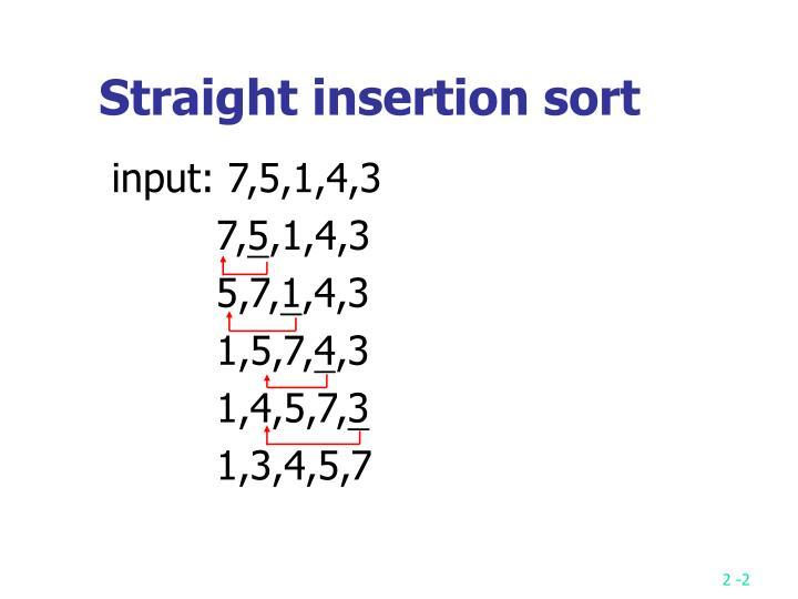 input: 7,5,1,4,3