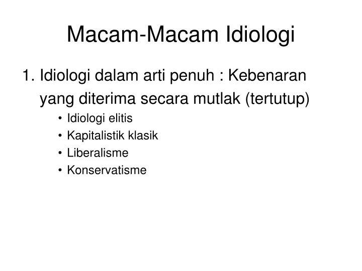 Macam-Macam Idiologi