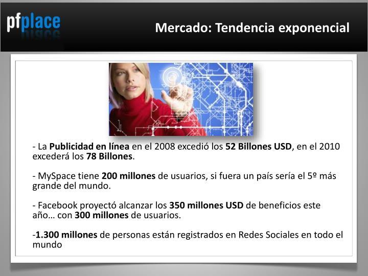 Mercado: Tendencia exponencial