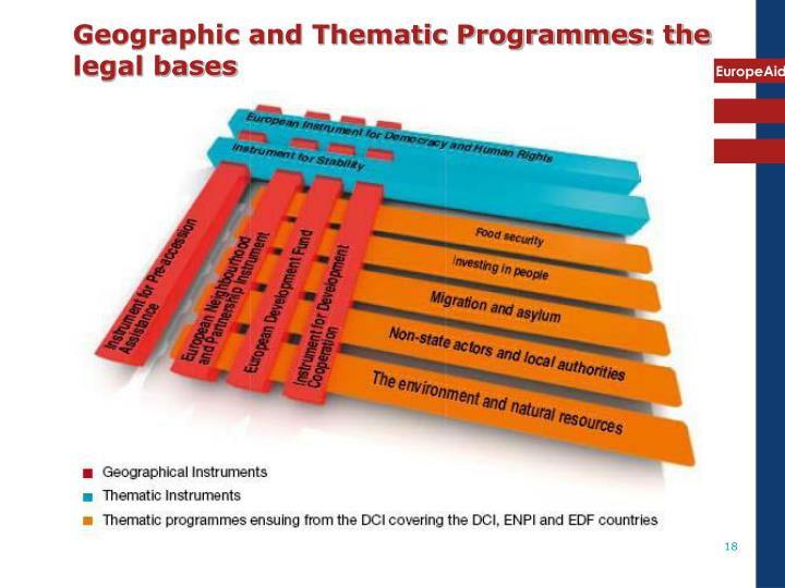 Geographic and Thematic Programmes: the legal bases